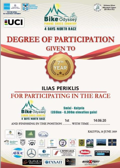 diploma Ilias Periklis